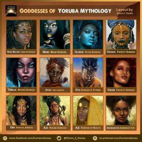 Yoruba Orishas
